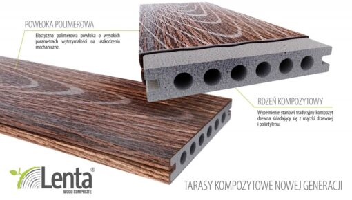lenta deskitarasowe.pl deski kompozytowe II generacji 8